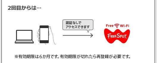 freespotの接続方法3